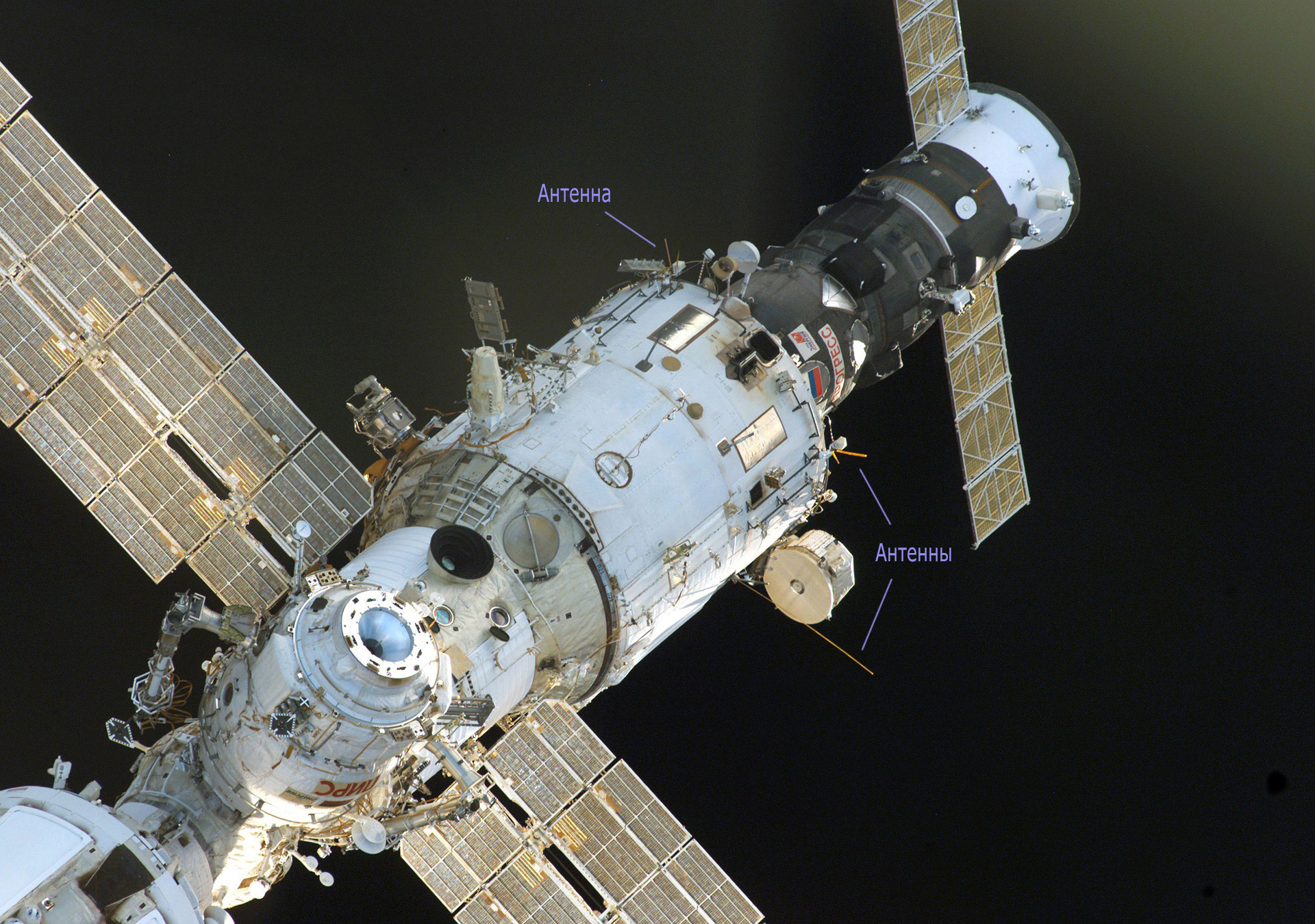 Антенны на МКС