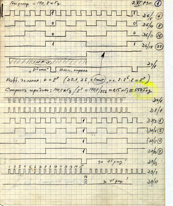 Кодограммы и алгоритм работы КРЛ Радио-М
